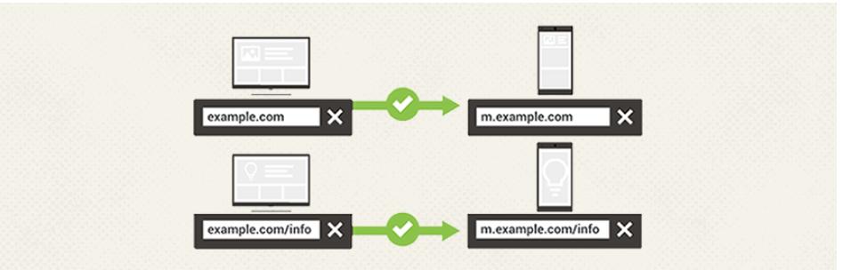 Equivalent Mobile Redirect _ WordPress.org