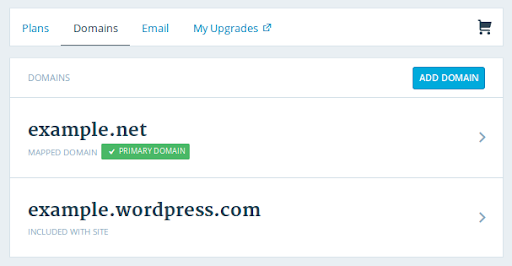 Is WordPress.com Free? The Overview of Pricing Plans