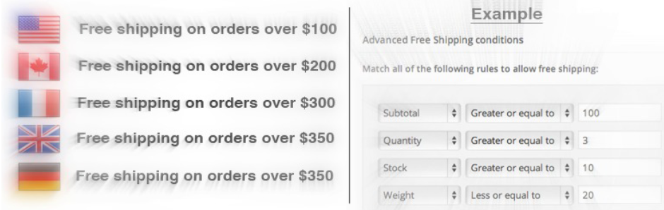 WooCommerce Advanced Free Shipping Wordpress Shipping Plugin